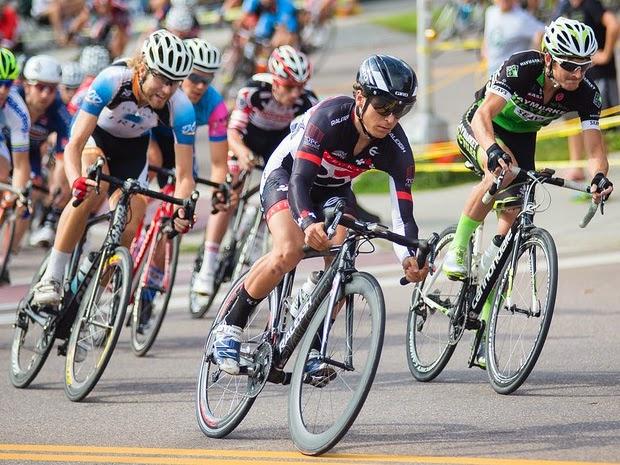 Peaks Coaching Group Race Strategies Tactics Hunter Allen