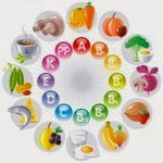 Vitamins can Prevent Disease & Heart Attack? - Health Tips
