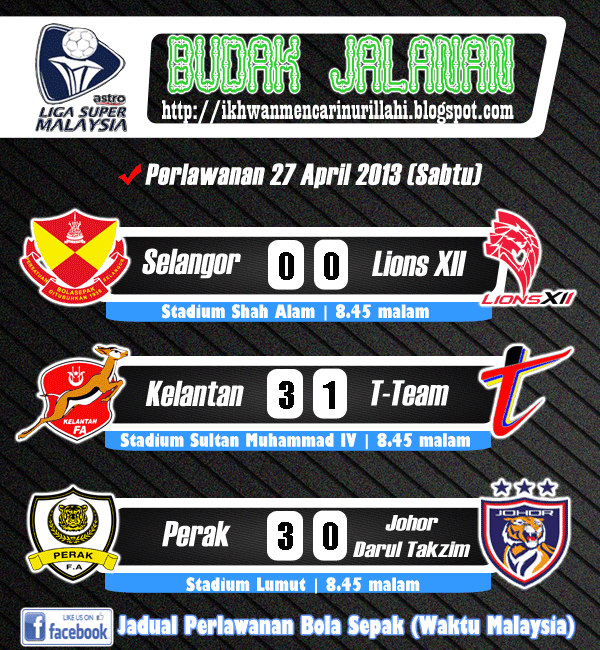 Keputusan Liga Super 27 April 2013 - Selangor vs Lions XII