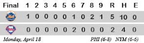 Phillies Daily Scoreboard