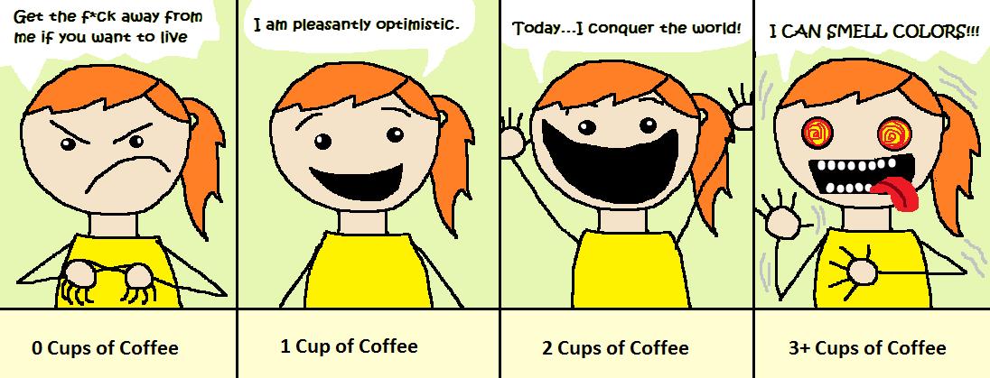 The Feeking When You Drink To Much Caffeine