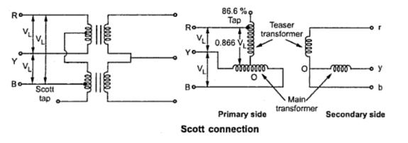 conversion from three phase to tow phase scott connection your rh yourelectrichome com scott motorcycle wiring diagram scott motorcycle wiring diagram