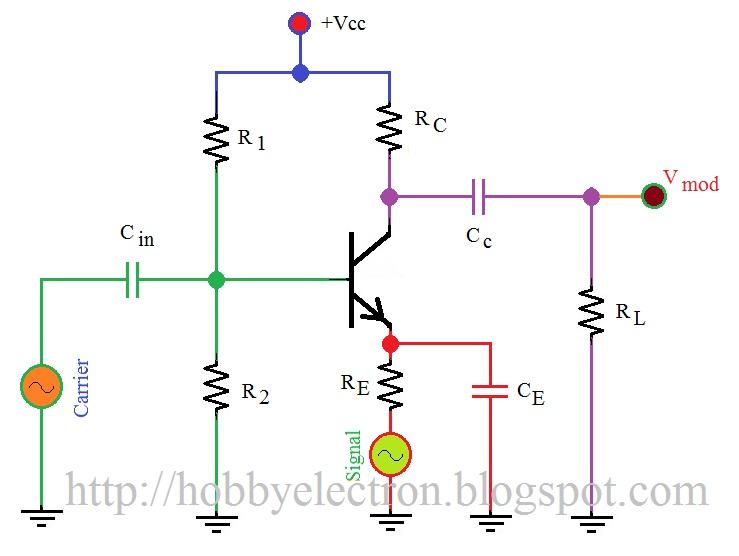 Hobby in Electronics Transistor AM Modulator Circuit Diagram