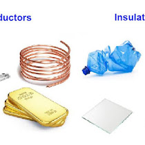 What are Conductors and Insulators? Guide