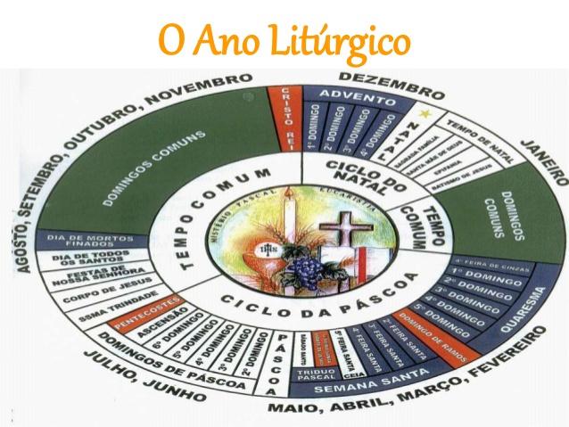 2017 Ano litúrgico A