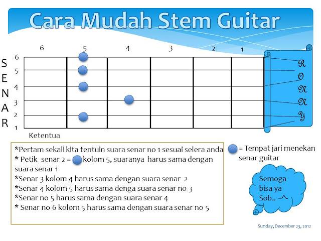 Menyetem Gitar
