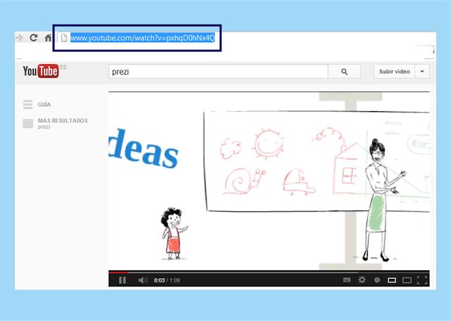 como insertar un video de youtube en una presentación con prezi