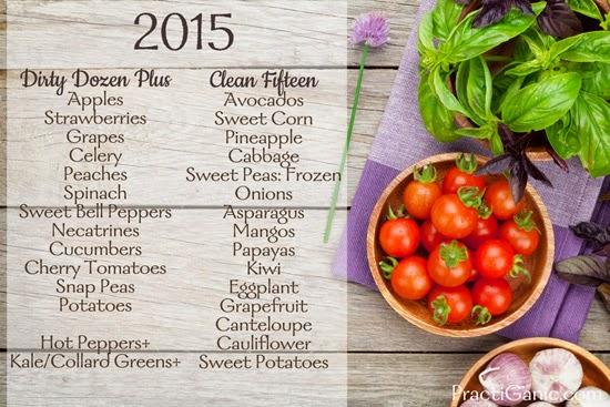 Dirty Dozen List 2015