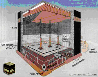 http://mozaik-islam.blogspot.com/