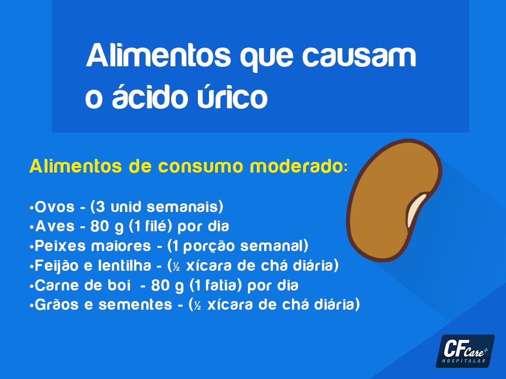 Acido urico alimentos medicina natural para bajar el acido urico alto valor normal de acido - Alimentos ricos en purinas acido urico ...