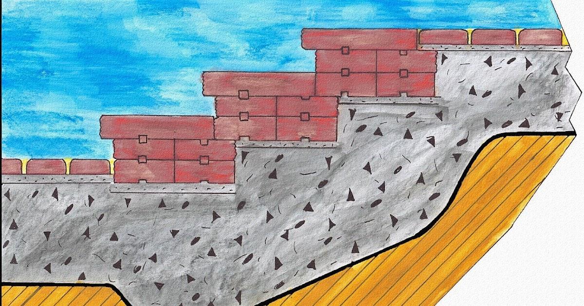 Cr ation paysage construction d 39 un escalier en bloc de b ton for Fabrication d un linteau en beton