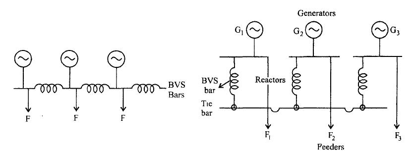 reactors in power system pdf
