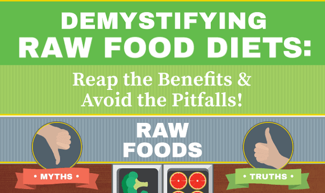 Demystifying Raw Food Diets Reap the Benefits and Avoid the Pitfalls