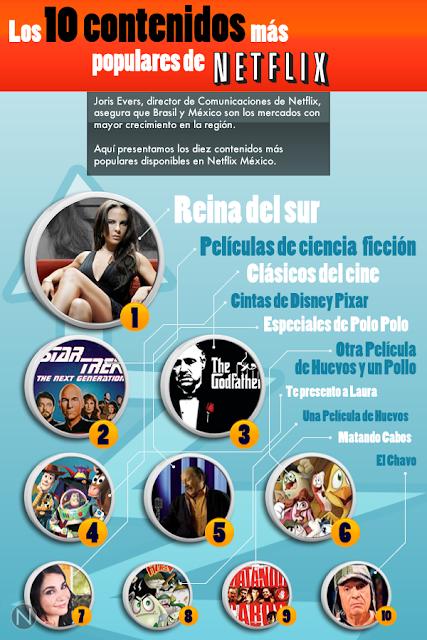Modern Classroom Activities ~ Enseña con éxito spanish activities for the modern