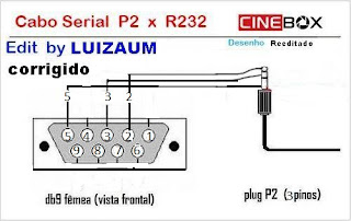 Colocar CS Luann%2Bcabo%2Bcinebox CINEBOX CABO RECOVERY RS 232 PINAGEM comprar cs