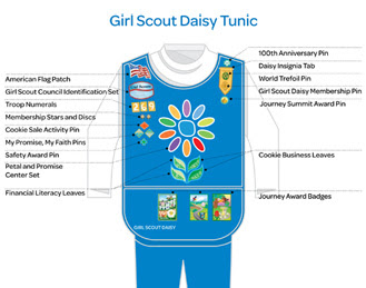 girl scout cookie patch placement 2011download free software programs online backupny. Black Bedroom Furniture Sets. Home Design Ideas