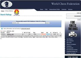 CEK FIDE ID atau ELO RATING ANDA