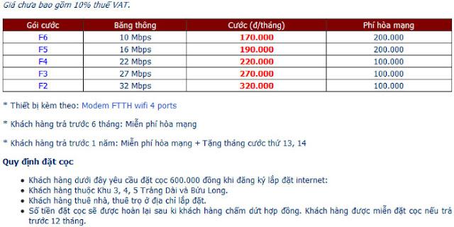 Đăng Ký Internet FPT Cho Phòng Trọ Biên Hòa 1