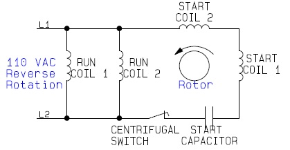 internal wiring configuration for dual voltage dual rotation wiring configuration split phase capacitor start motor supplied 110 volts in reverse rotation