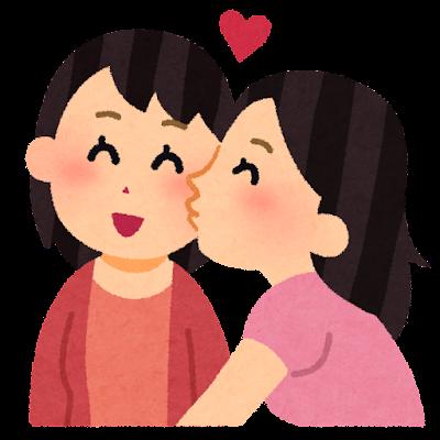 同姓のキスのイラスト(女性)