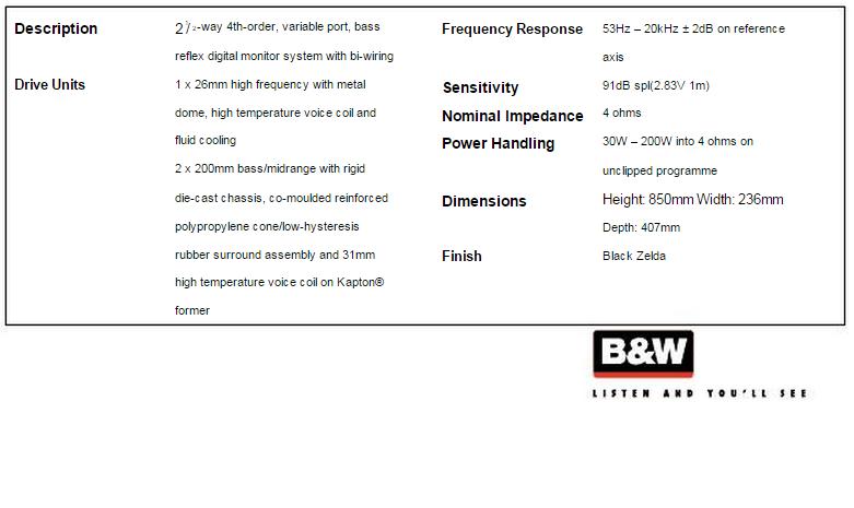 Bảng thông số kỹ thuật loa BW - DM630N