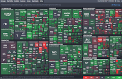 FinViz Heat Map of Major U.S. Sectors & Stocks