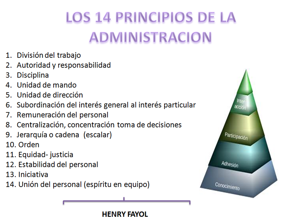henri fayol vs douglas mcgregor Henri fayol's 14 principles of management for one of the earliest management theories discover its impact on today's management techniques.