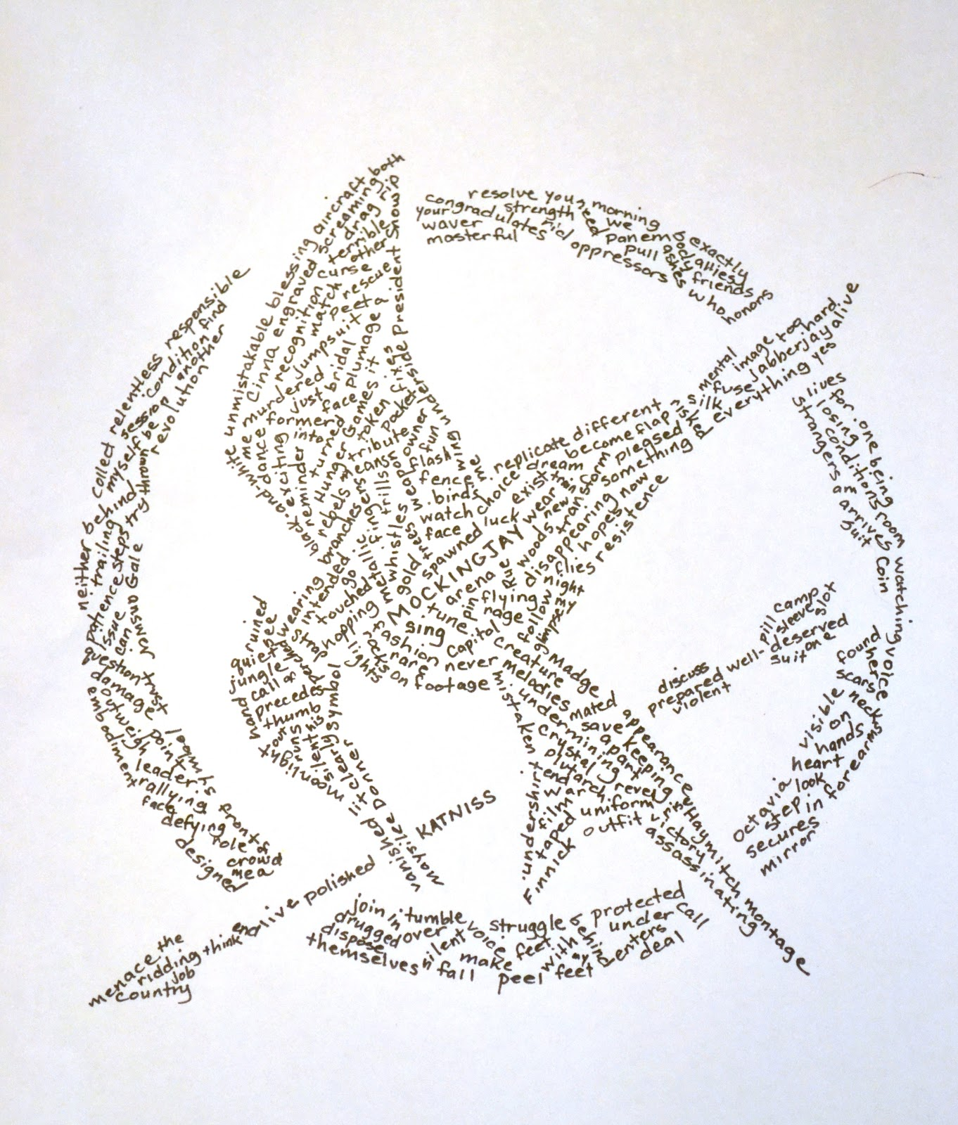 Hunger games coloring pages online - Homeschool Distractions The Hunger Games An Art Project