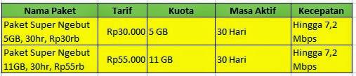 Image Result For Pulsa Murah Di Banjarmasin Utara