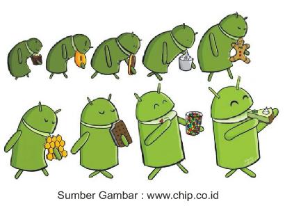Sejarah android dari masa ke masa
