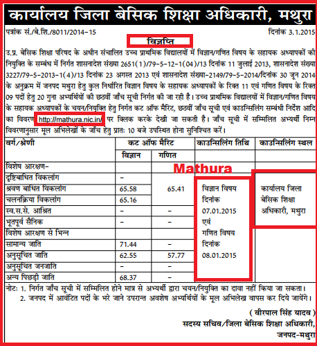 UP 29334 JRT 6th Cut Off Merit List of Agra Division (Agra, Firozabad, Mainpuri & Mathura District)