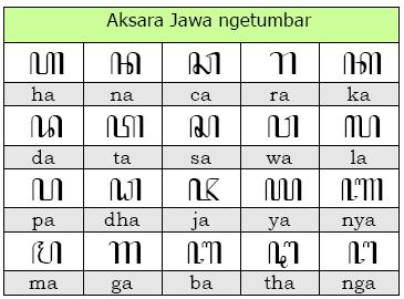 FREE DOWNLOAD FONT AKSARA JAWA MICROSOFT WORD ~ Blog of ...