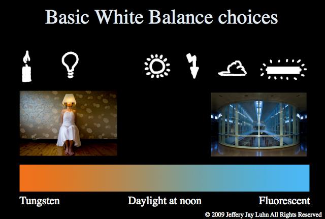 White+balance+icons.png