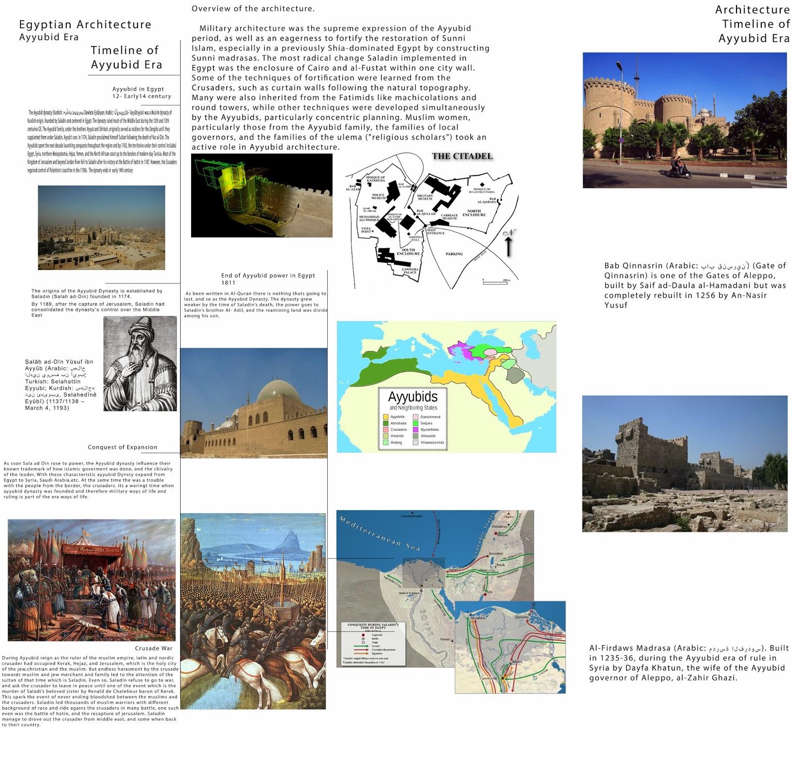 islamic architecture z egyptian islamic era