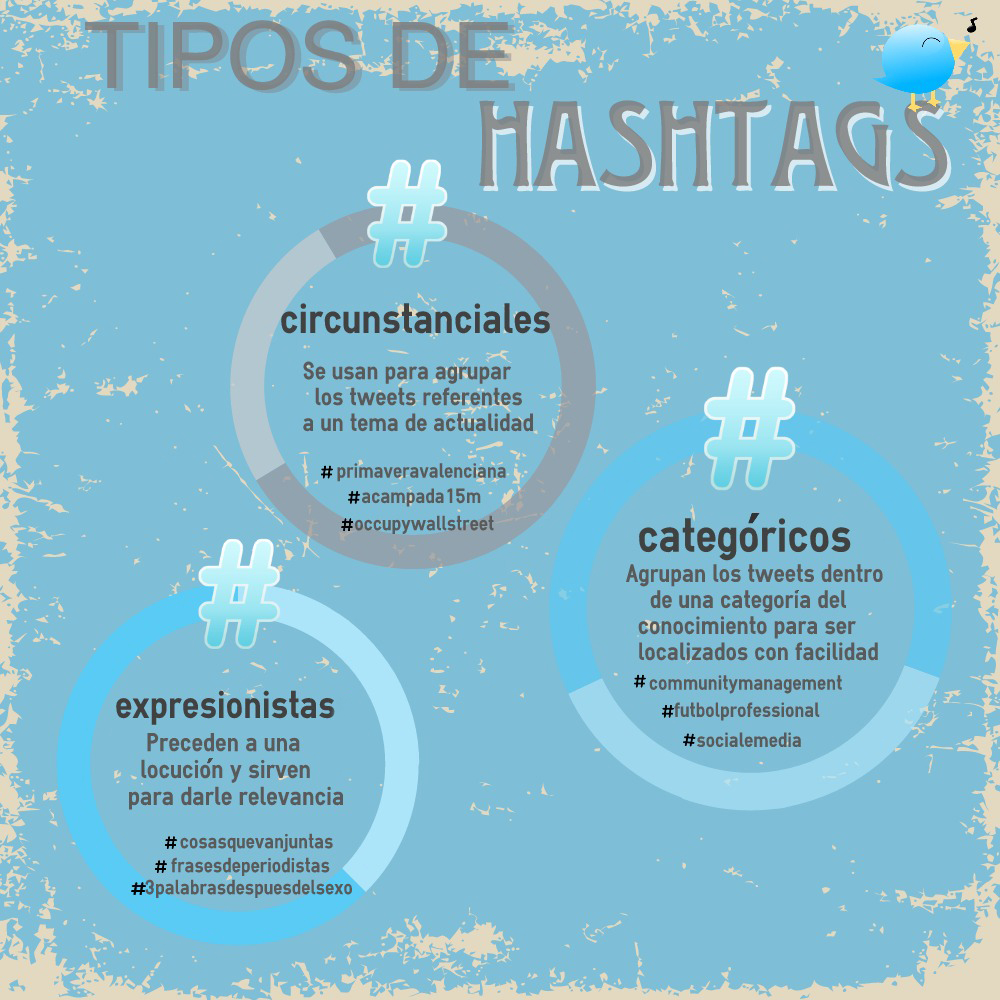 tipos-hashtags