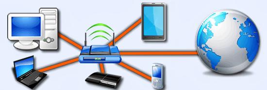 ver o ip (internet protocol