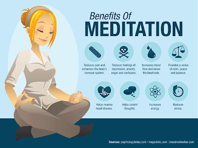 benefits of meditation, mayo clinic, psychology today
