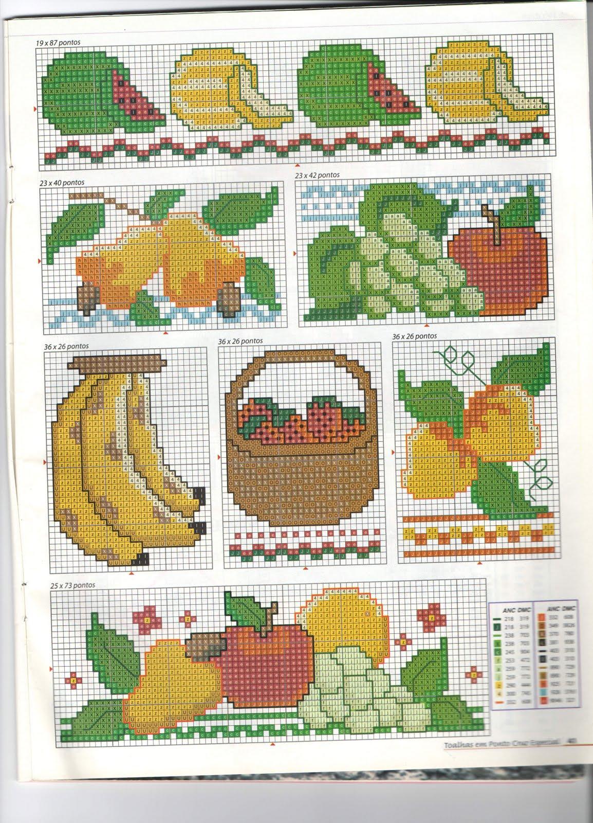 Fatinha Bordados: Gráficos de frutas e legumes