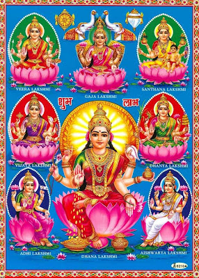 16 forms of Goddess Lakshmi
