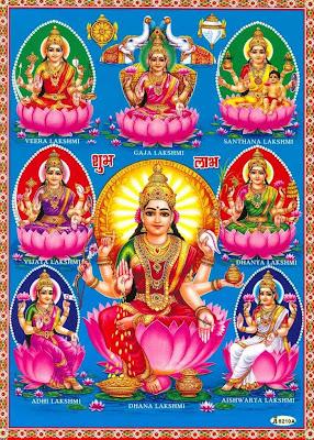 16 forms of Goddess Lakshmi