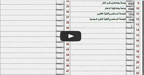 كيفية ملء الاستمارة الالكترونية فديو مقدم من وزارة التعليم العالي 2014-2015