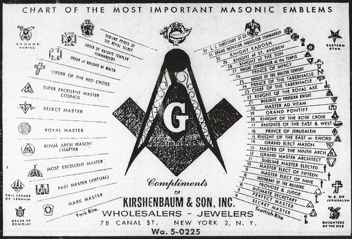 Structure Of Freemasonry