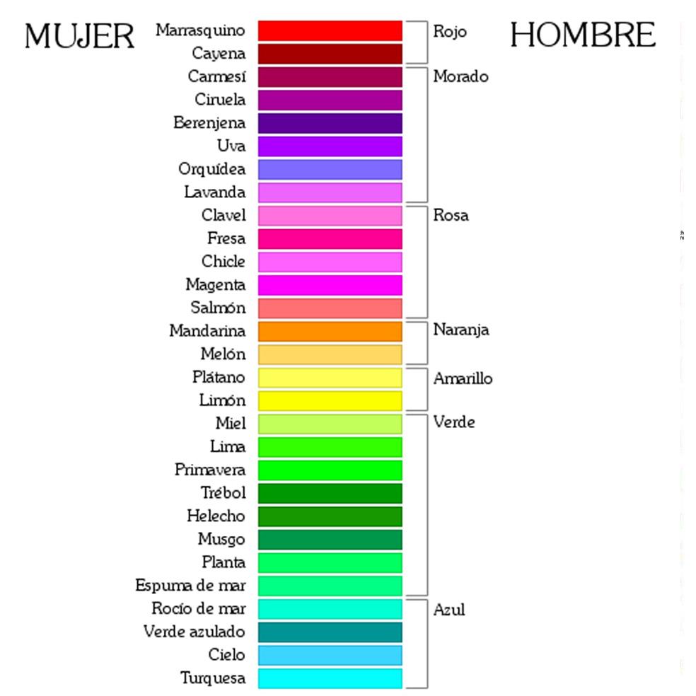 color y subjetividad
