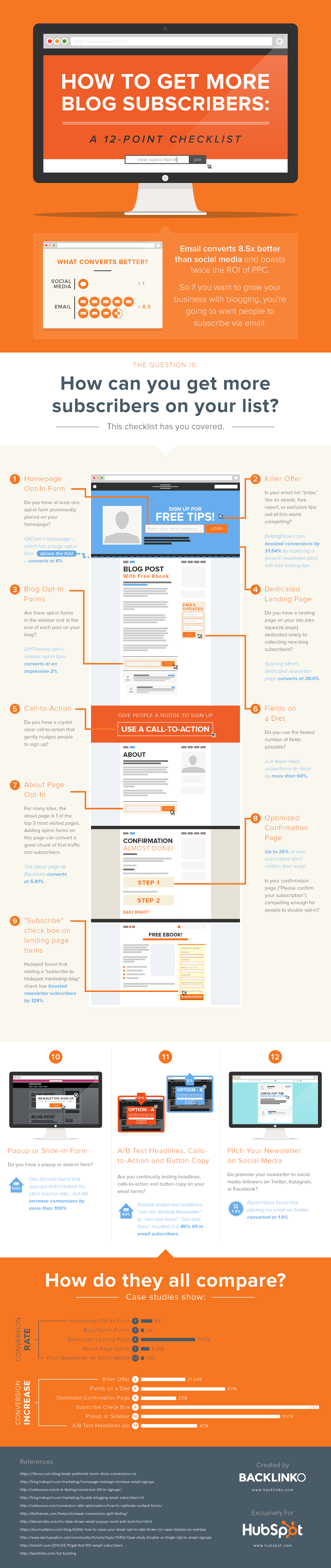 How To Get More Blog Subscribers - A 12 Point Checklist #infographic
