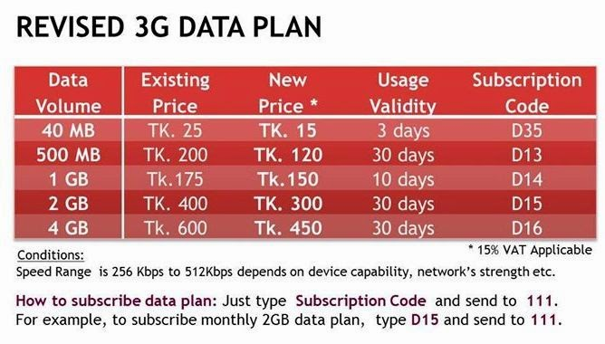 Teletalk-3G-Reduced-Price-in-256kbps-Packages.jpg