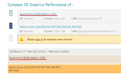 Qualcomm Liquid ovvero Lumia 1820 compare nel database GFXbench