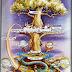 9 Jenis Dunia dalam Mitologi Nordik