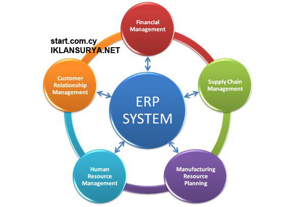 Apa itu ERP Enterprise Resource Planning