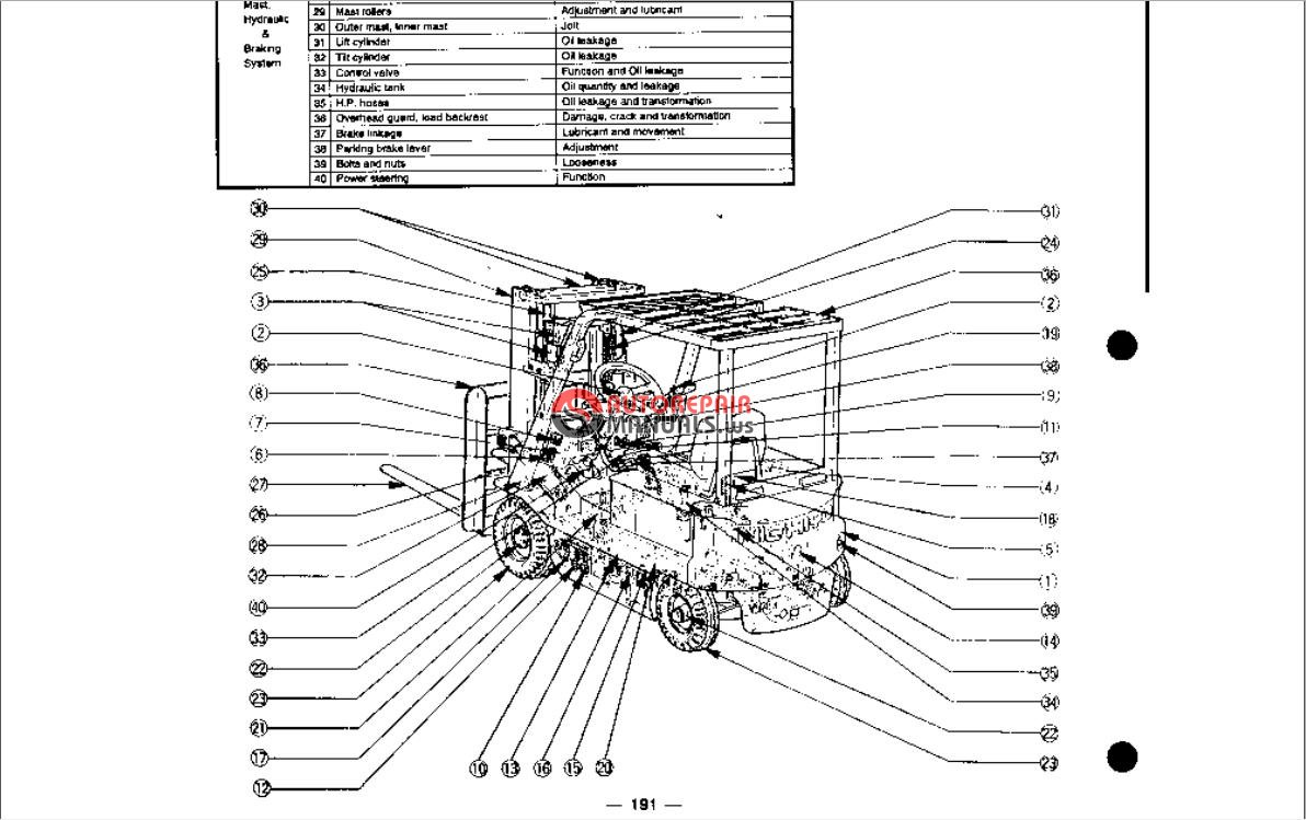 Auto Repair Manuals Nichiyu Forklift Service Manual – Linde Forklift Wiring Diagrams
