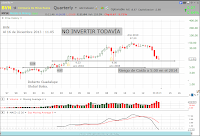 http://www.global-bolsa.com/index.php/articulos/item/1644-bvn-buenaventura-piso-en-9-00-aprox-o-riesgo-de-caida-a-usd-5-00-en-el-2014
